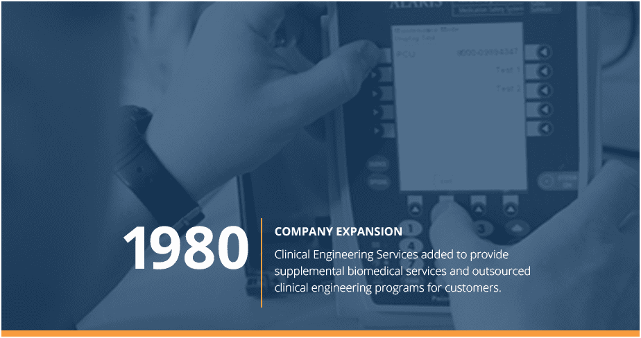 Founding - in 1939 ABC Oxygen Tent Rental Service was founded in Minneapolis, Minnesota.